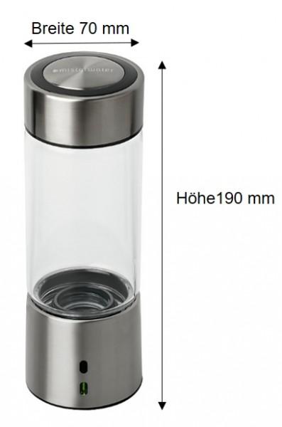 Hydrogen Mini